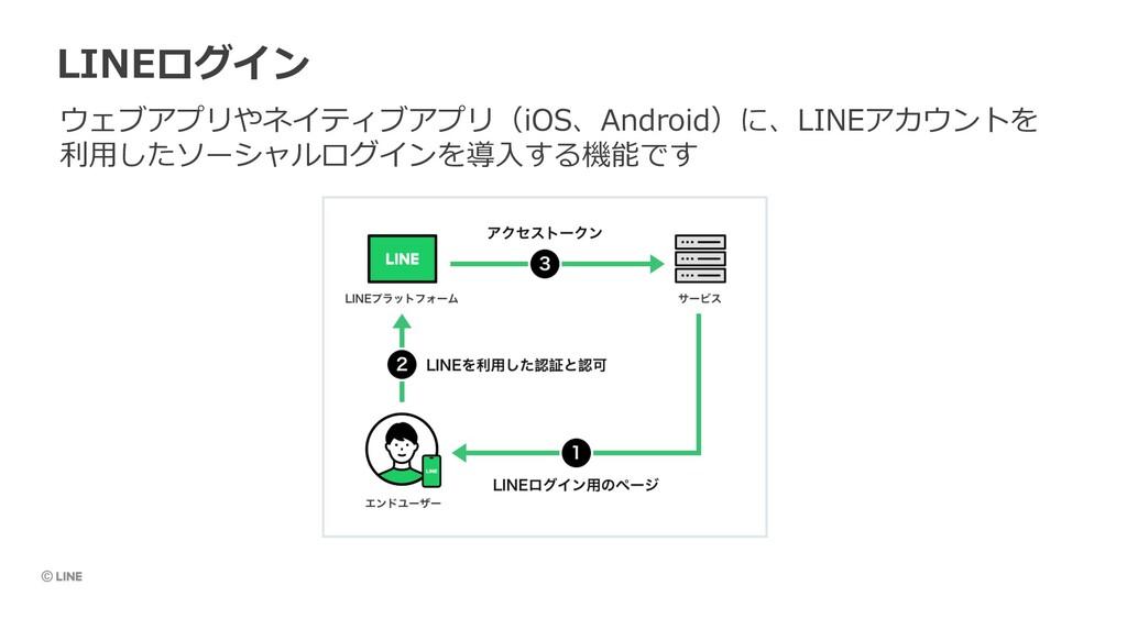 ウェブアプリやネイティブアプリ(iOS、Android)に、LINEアカウントを 利⽤したソー...