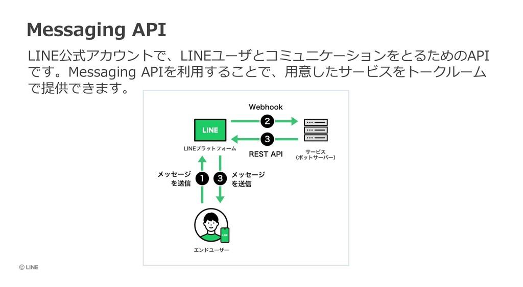 LINE公式アカウントで、LINEユーザとコミュニケーションをとるためのAPI です。Mess...
