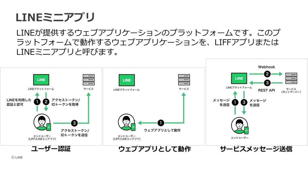 LINEが提供するウェブアプリケーションのプラットフォームです。このプ ラットフォームで動作す...
