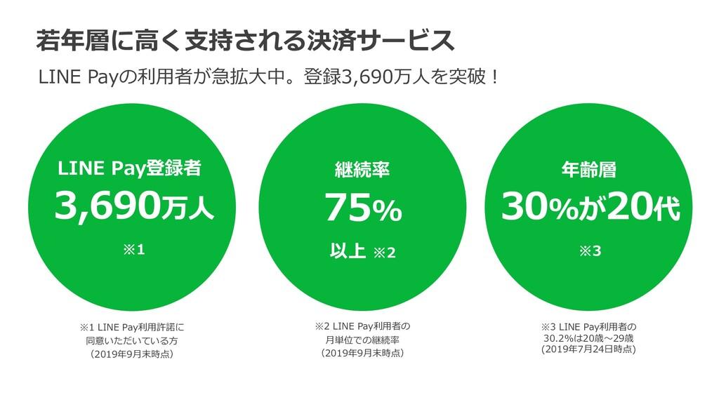 ※3 LINE Pay利⽤者の 30.2%は20歳〜29歳 (2019年7⽉24⽇時点) LI...