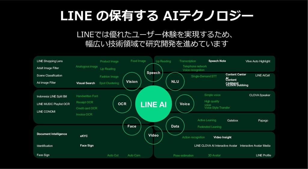 LINE AI Speech Video Voice NLU Data OCR Vision ...