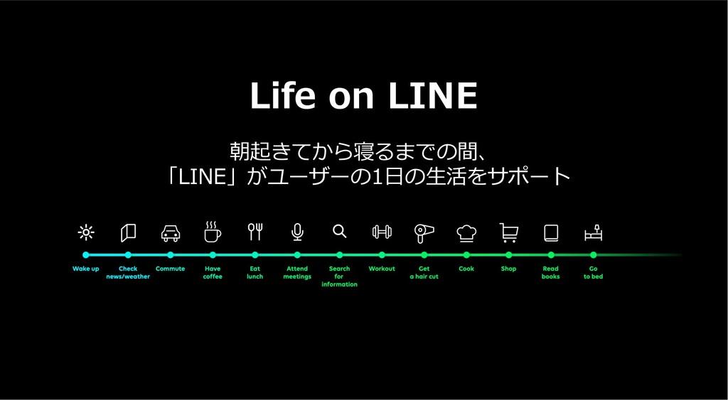 Life on LINE 朝起きてから寝るまでの間、 「LINE」がユーザーの1⽇の⽣活をサポ...