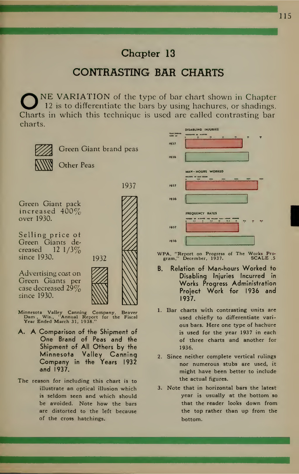 115 Chapter 13 CONTRASTING BAR CHARTS ONE VARIA...