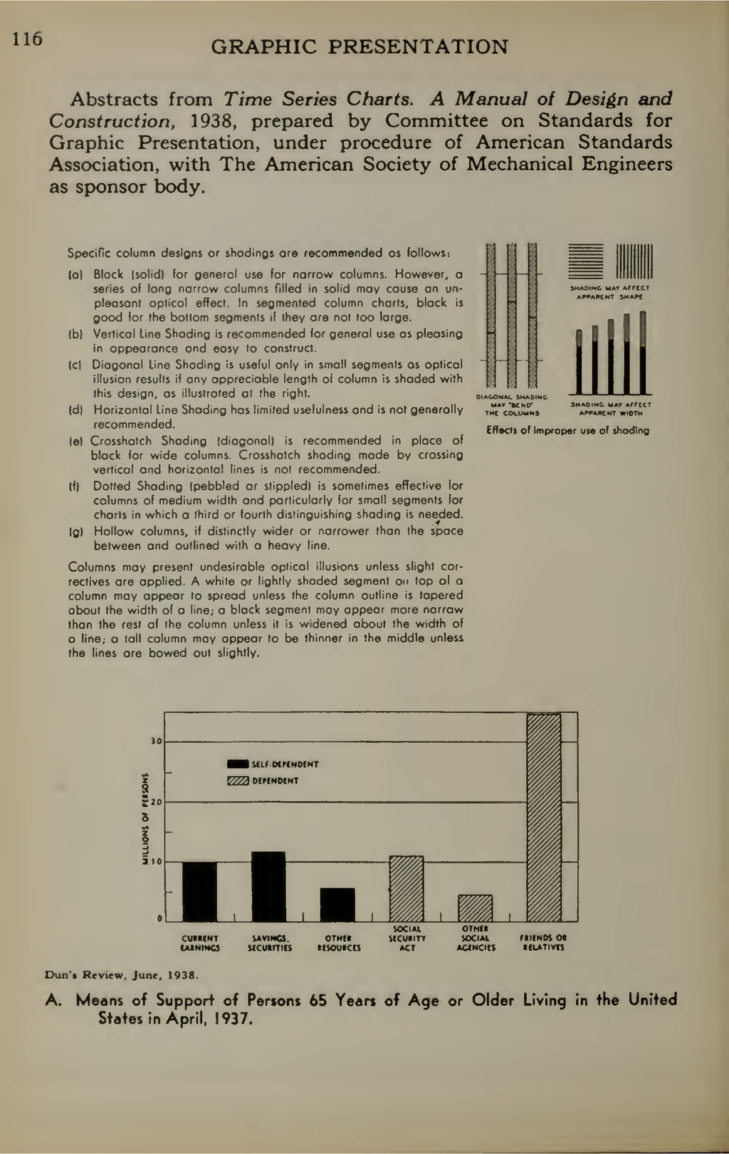 116 GRAPHIC PRESENTATION Abstracts from Time Se...