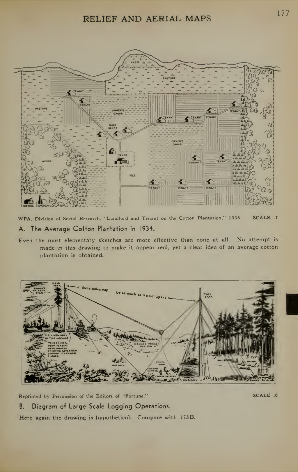 RELIEF AND AERIAL MAPS 177 WPA. Division of Soc...