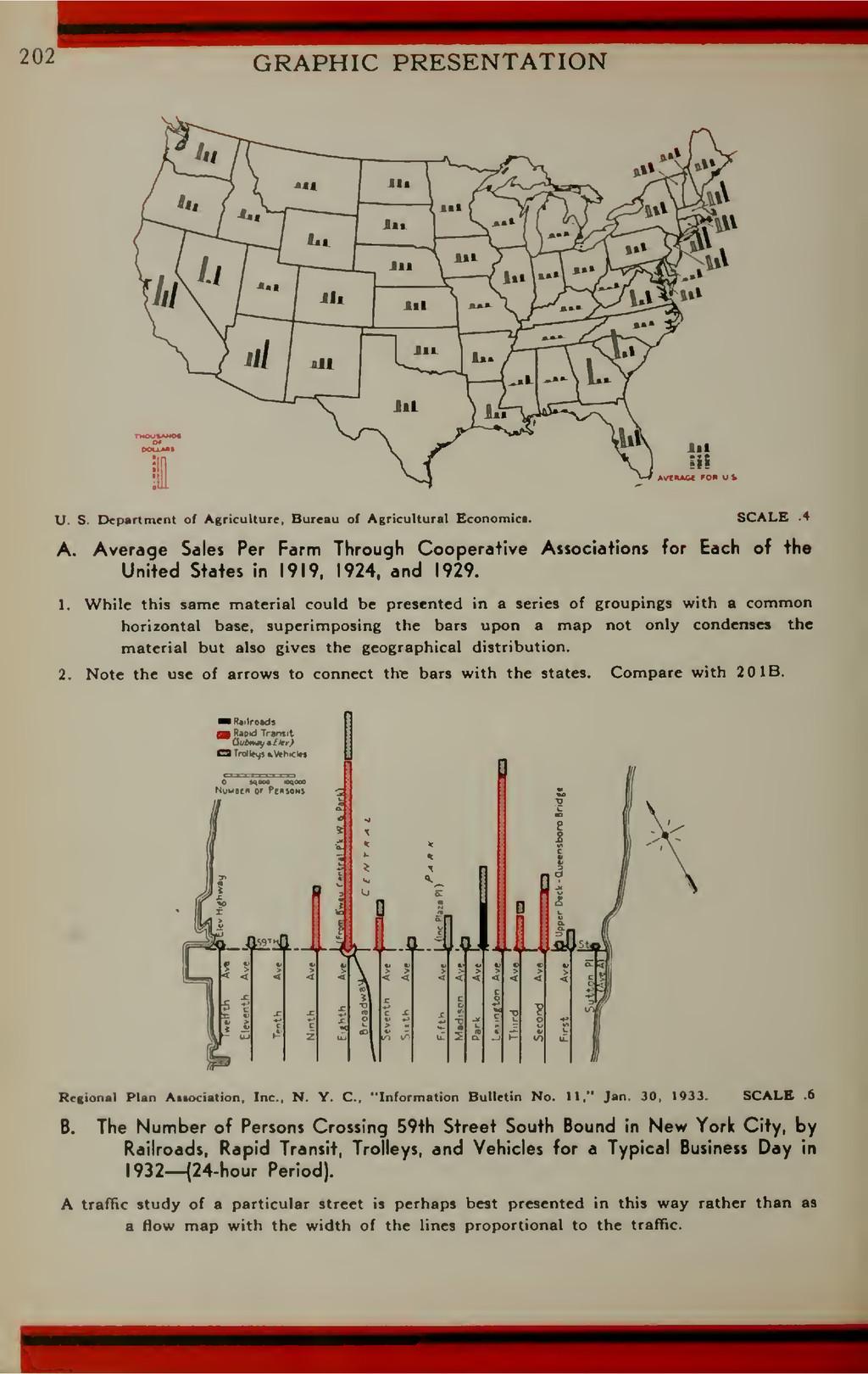 202 GRAPHIC PRESENTATION U. S. Department of Ag...