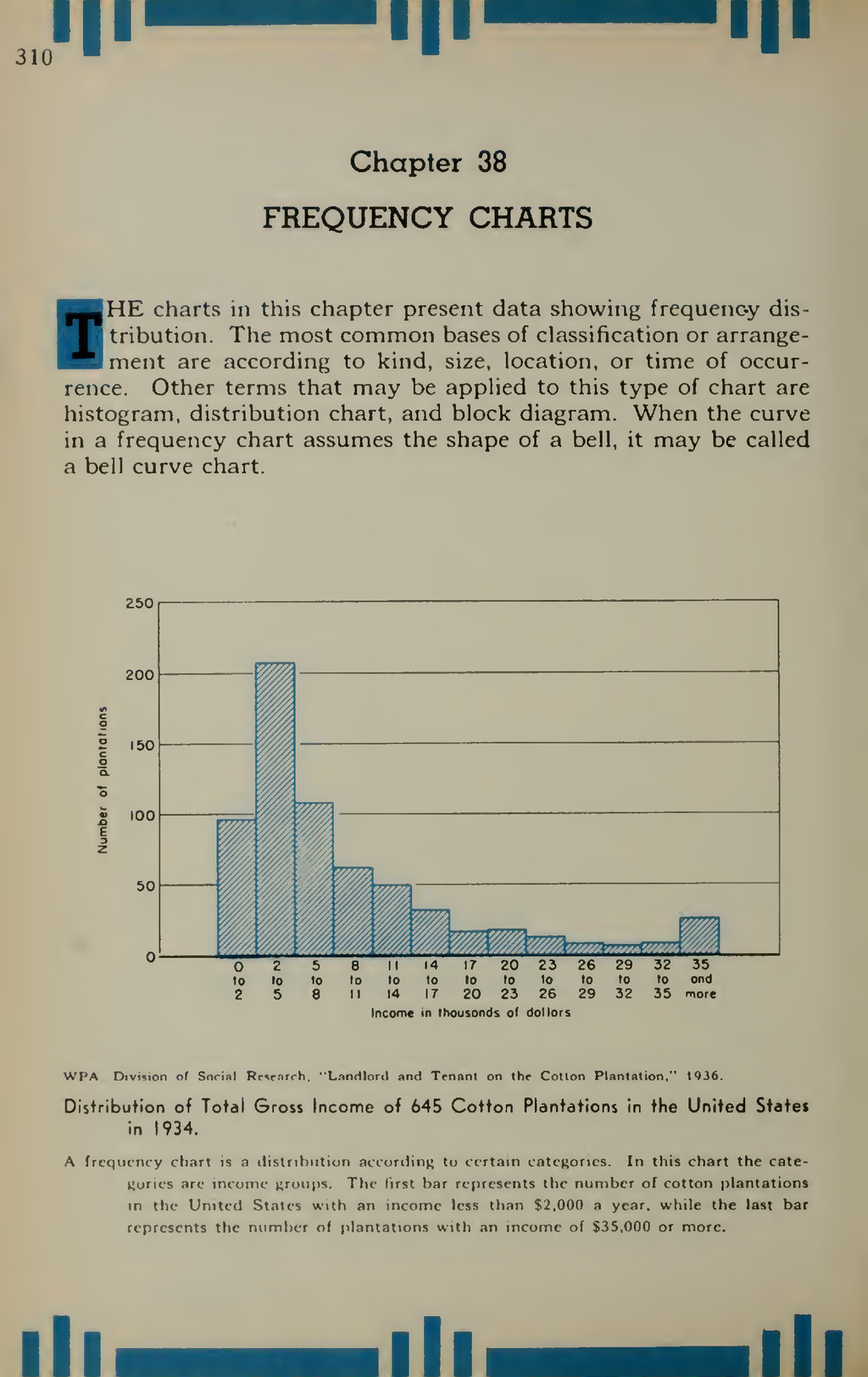 310 |i || Chapter 38 FREQUENCY CHARTS HE charts...