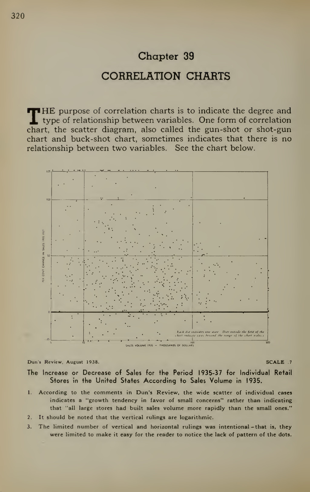 320 Chapter 39 CORRELATION CHARTS THE purpose o...
