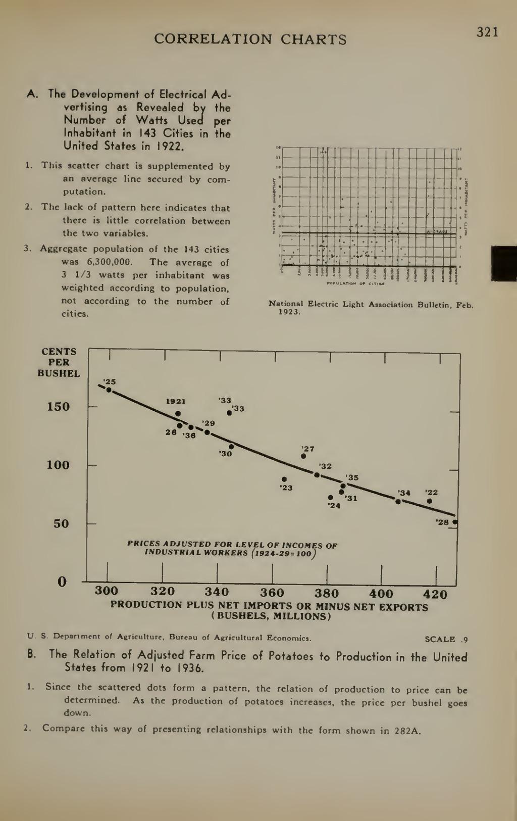 CORRELATION CHARTS 321 . The Development of Ele...