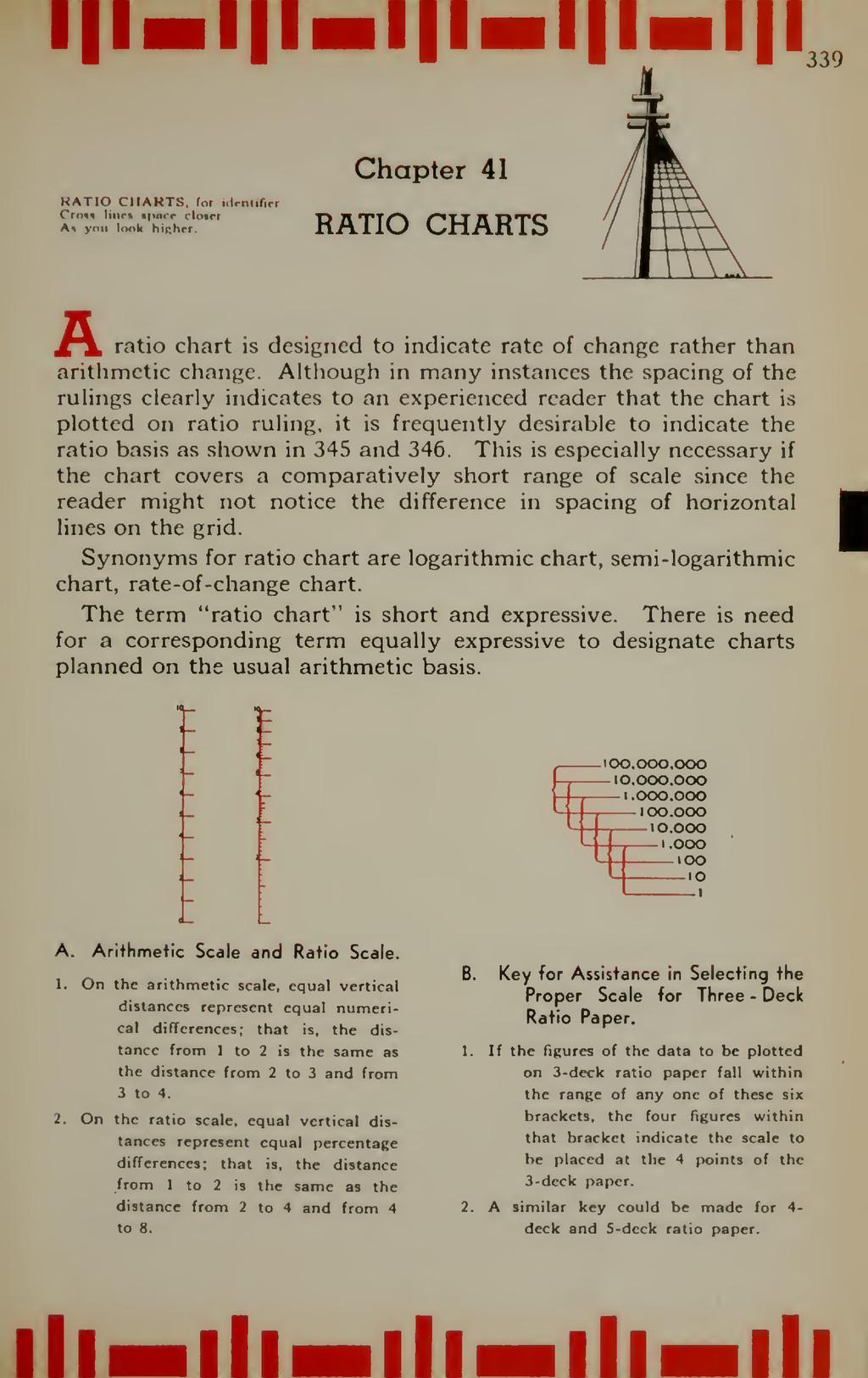 RATIO CHARTS, for idrnlifirr Cro«« lmr« i|>iii-...