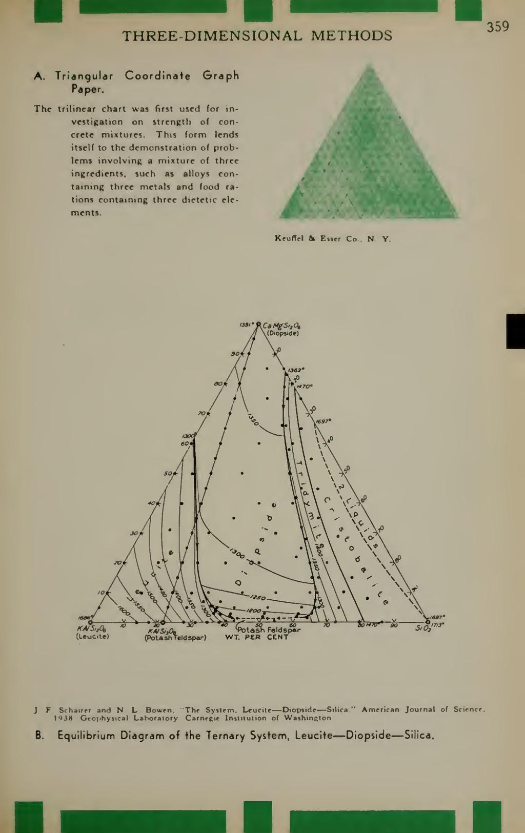 THREE-DIMENSIONAL METHODS 359 A. Triangular Coo...