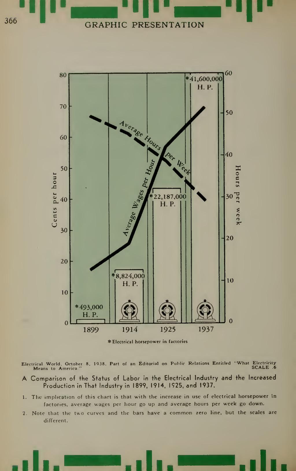 "Ill ""lll"" III GRAPHIC PRESENTATION I 1899 1914 ..."