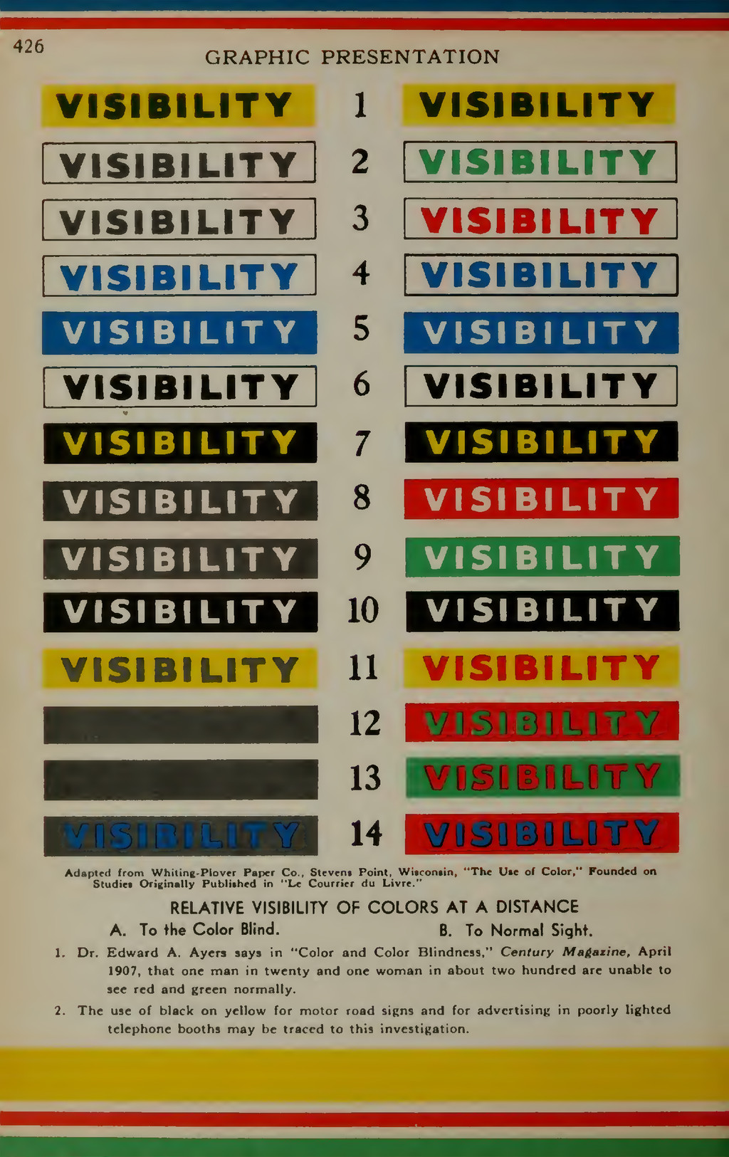 426 GRAPHIC PRESENTATION VISIBILITY VISIBILITY ...