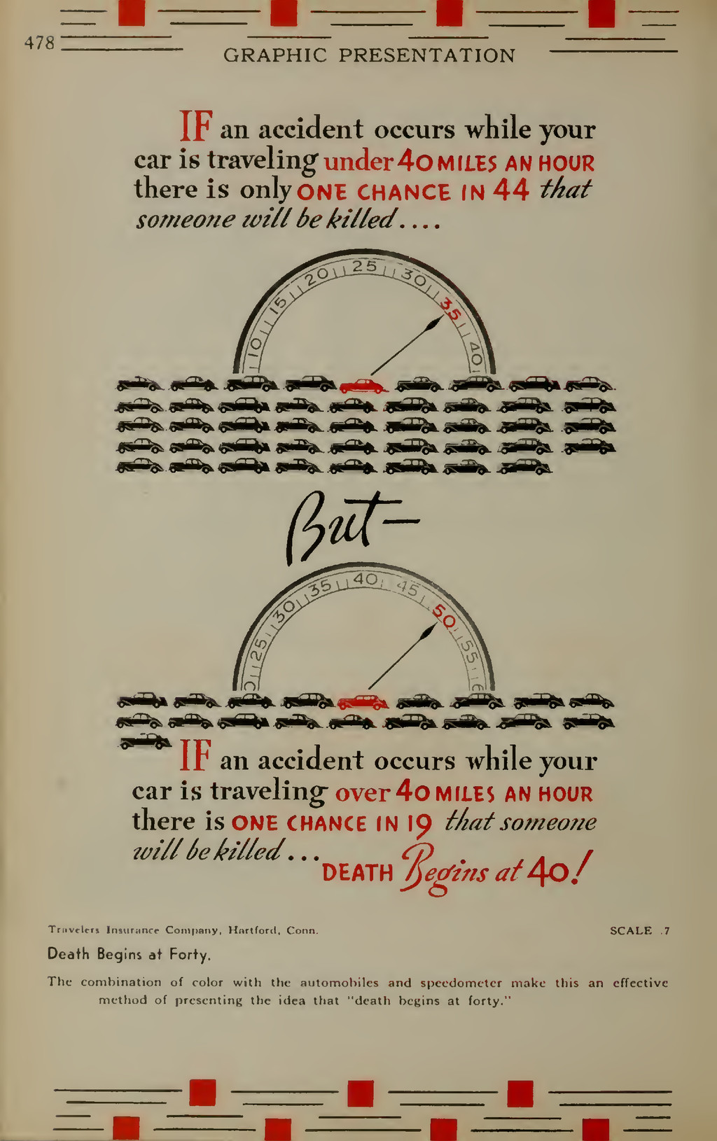 478 GRAPHIC PRESENTATION IF an accident occurs ...