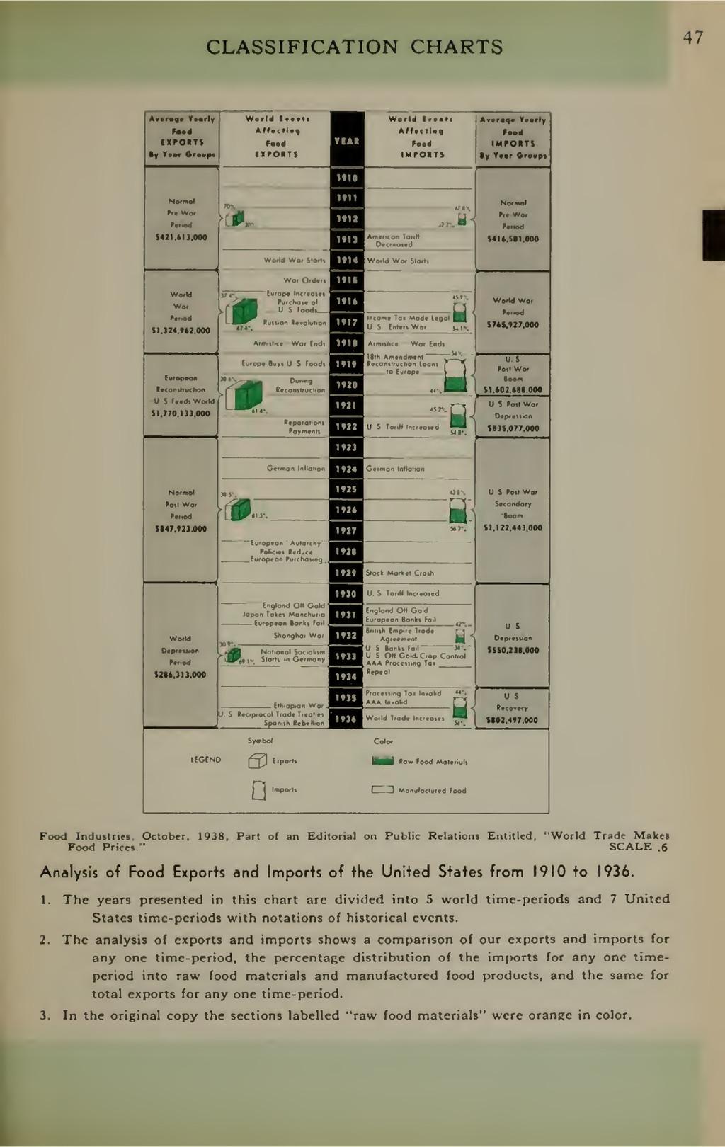 CLASSIFICATION CHARTS 47 r—4 llfOITt
