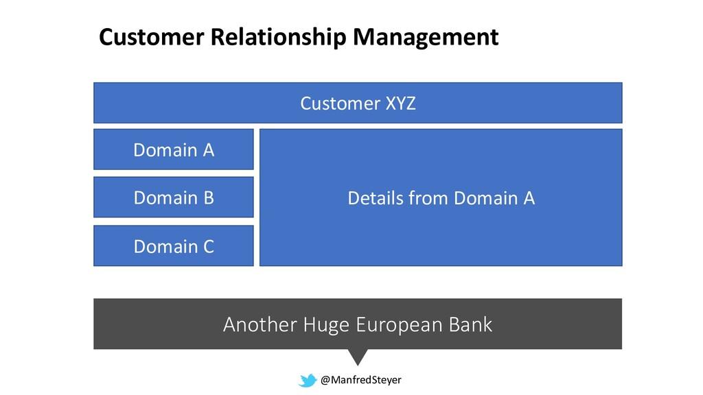 @ManfredSteyer Another Huge European Bank Detai...