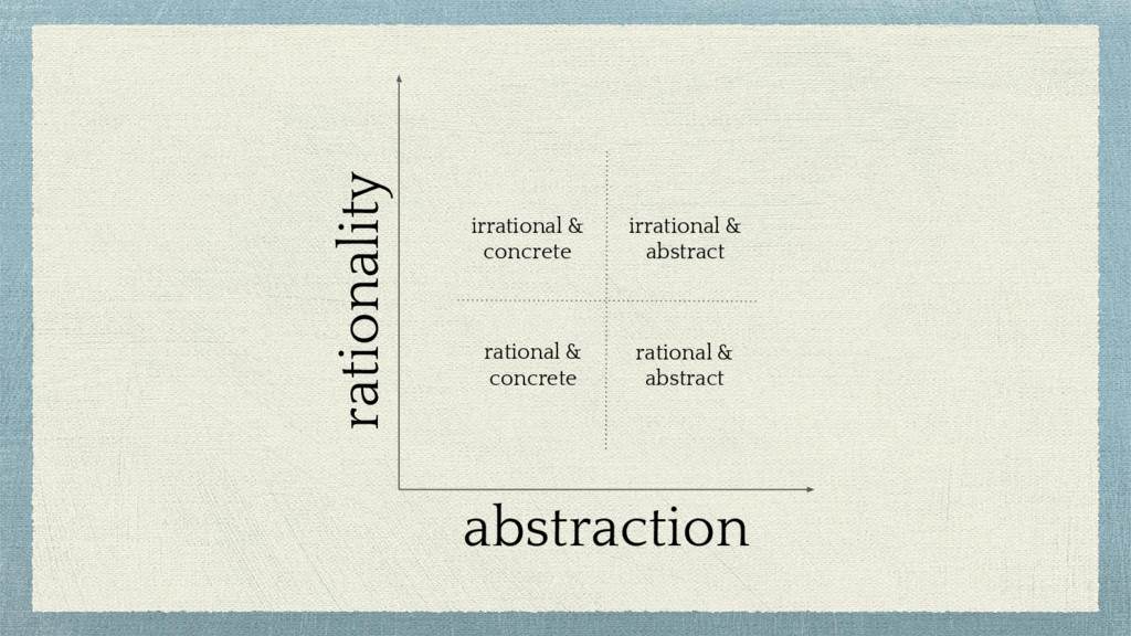 abstraction rationality rational & concrete irr...