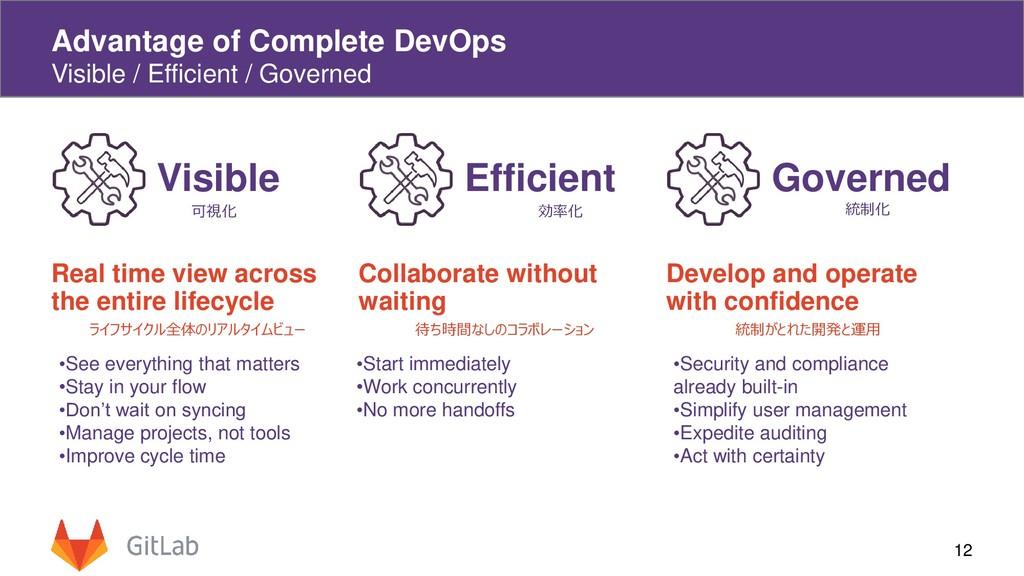 12 Advantage of Complete DevOps Visible / Effic...