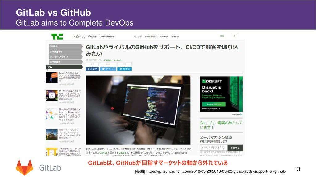 13 GitLab vs GitHub GitLab aims to Complete Dev...