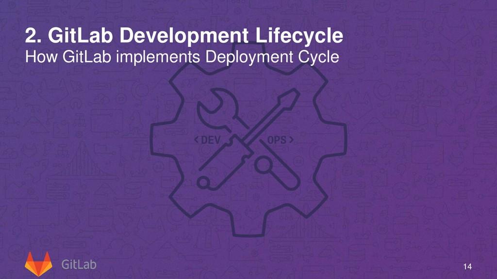 2. GitLab Development Lifecycle How GitLab impl...