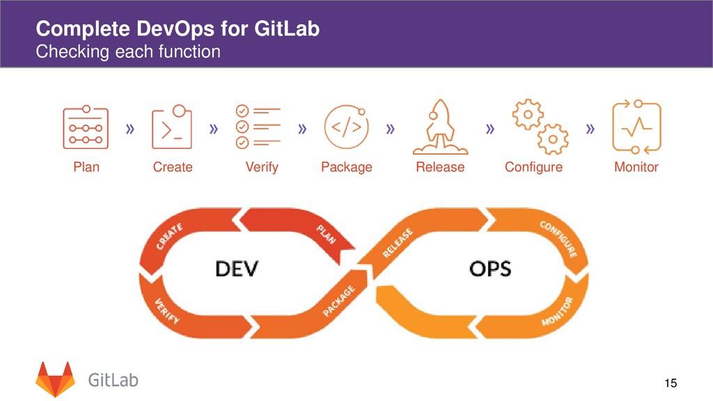 15 Complete DevOps for GitLab Checking each fun...