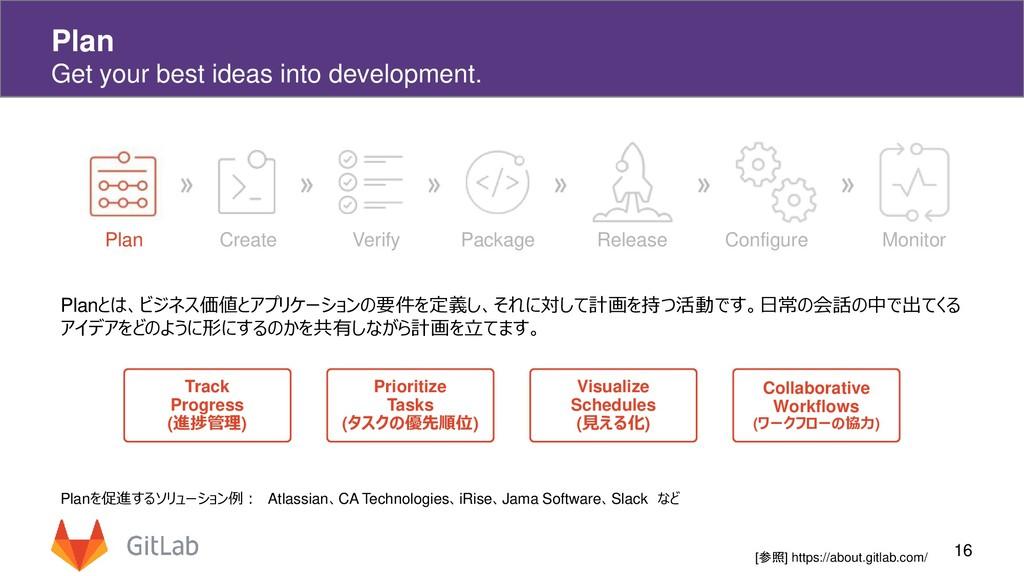 16 Plan Get your best ideas into development. P...