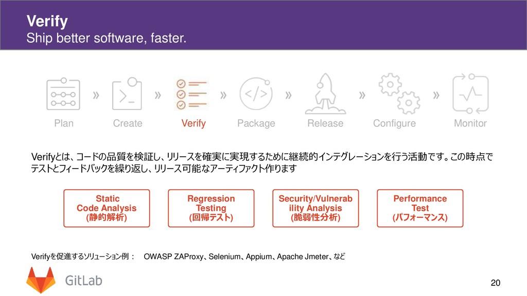 20 Verify Ship better software, faster. Plan Cr...