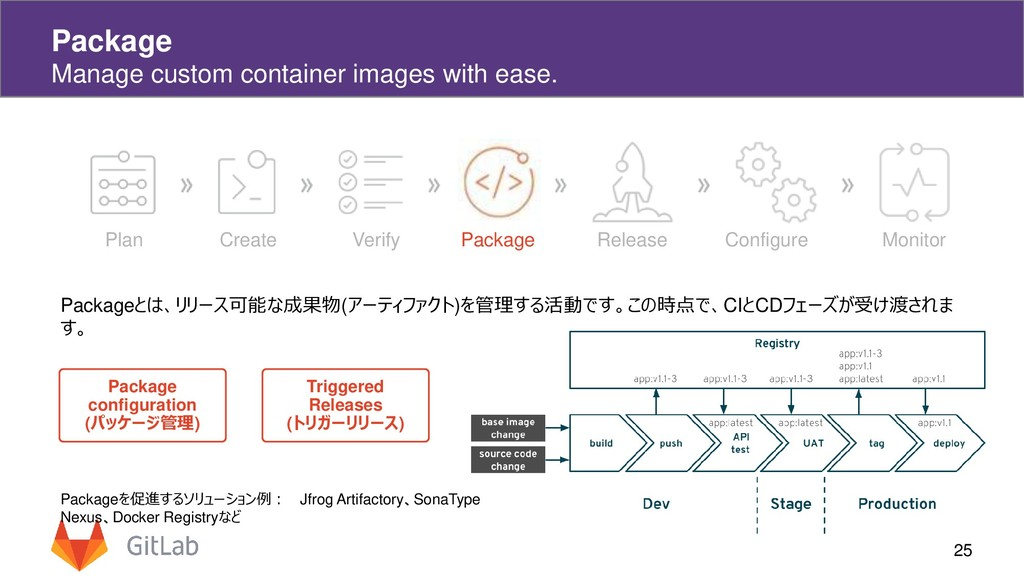 25 Package Manage custom container images with ...