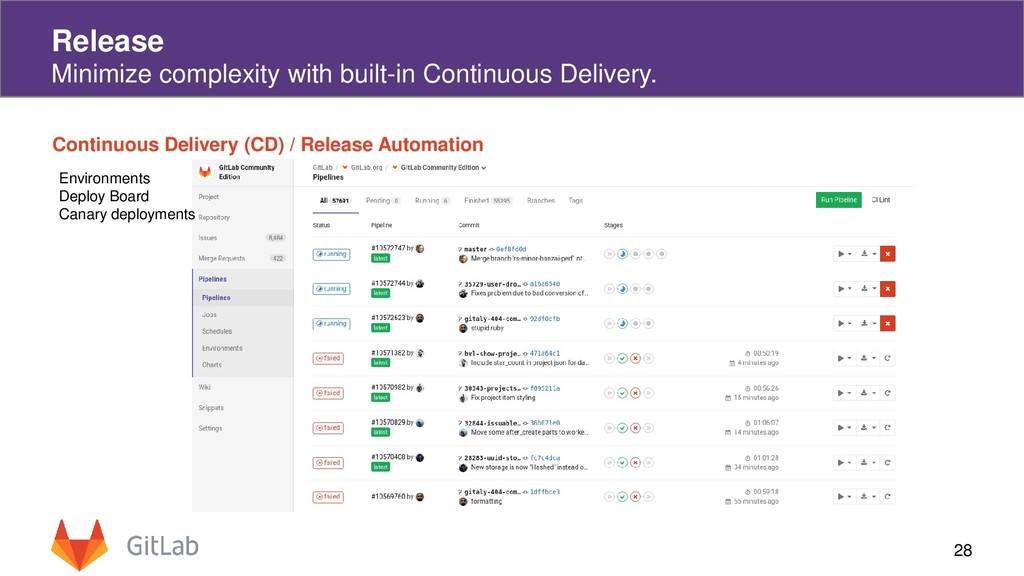 28 Release Minimize complexity with built-in Co...