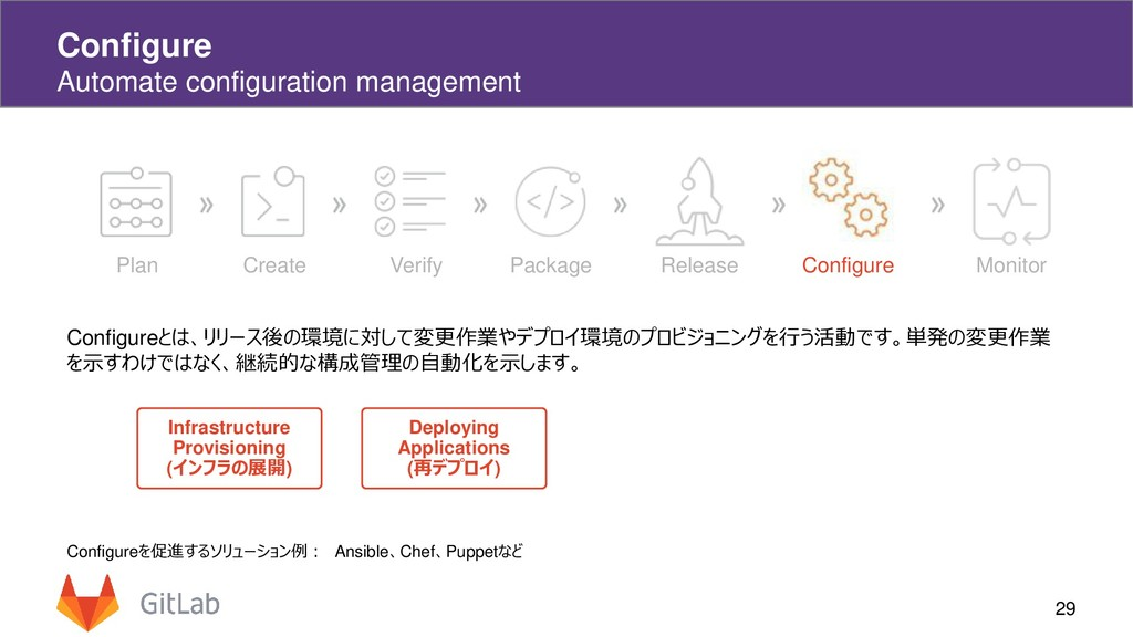 29 Configure Automate configuration management ...