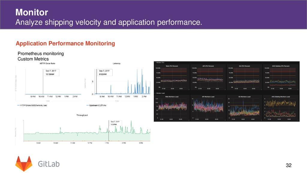 32 Monitor Analyze shipping velocity and applic...
