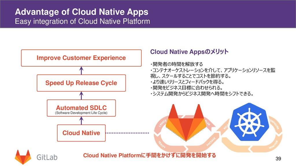 39 Advantage of Cloud Native Apps Easy integrat...