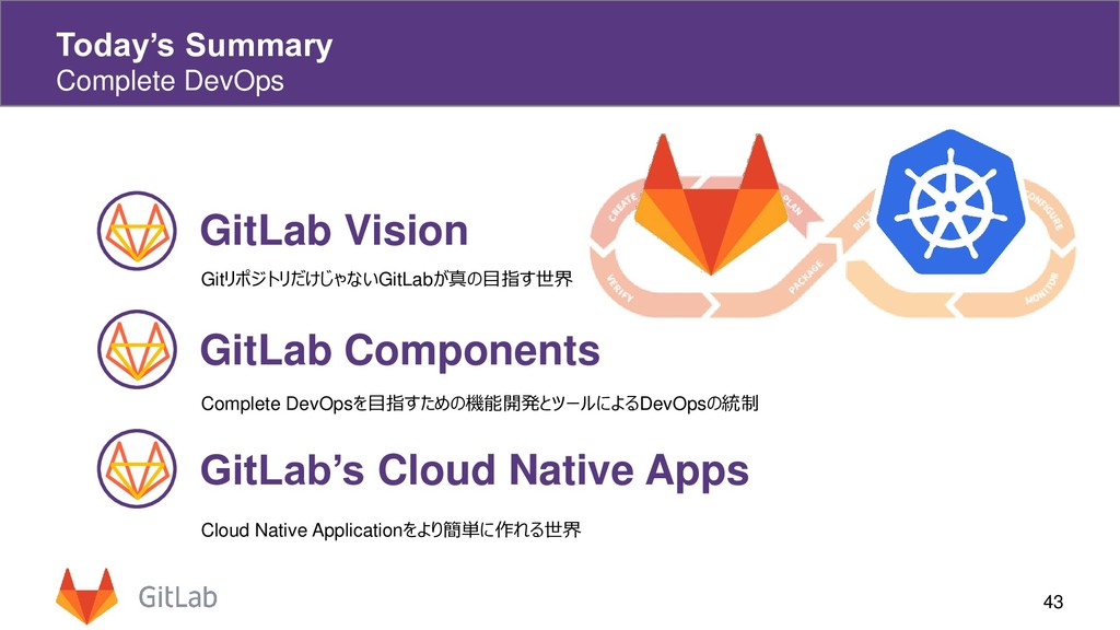 43 Today's Summary Complete DevOps GitLab Visio...