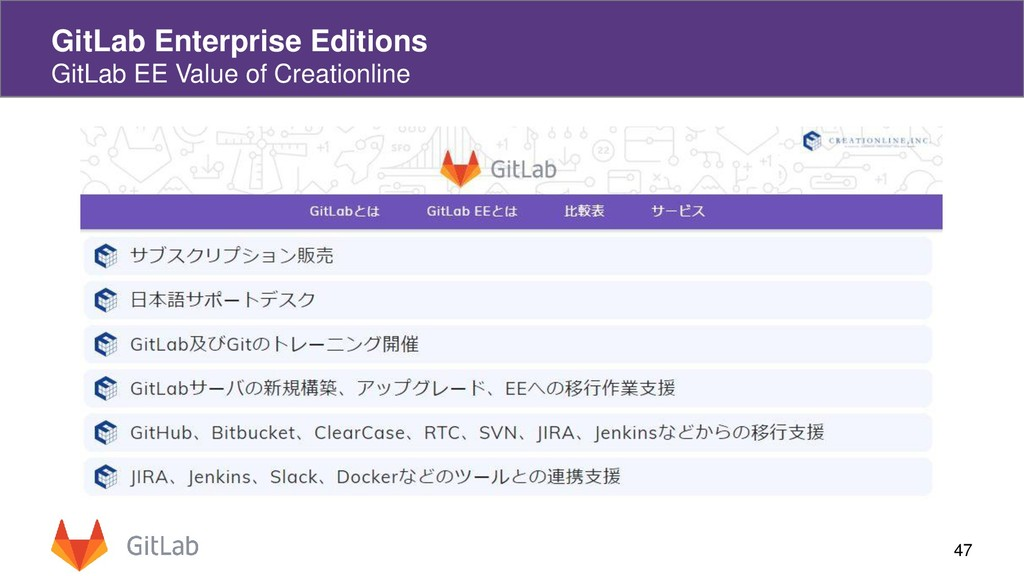 47 GitLab Enterprise Editions GitLab EE Value o...