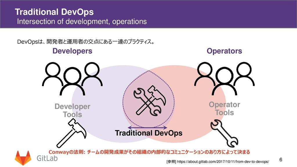 Traditional DevOps Intersection of development,...
