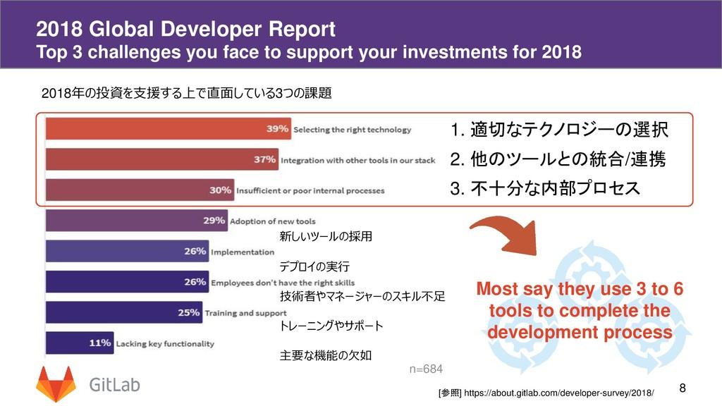 8 2018 Global Developer Report Top 3 challenges...