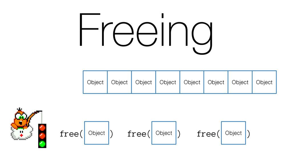 Object Freeing Object Object Object Object Obje...
