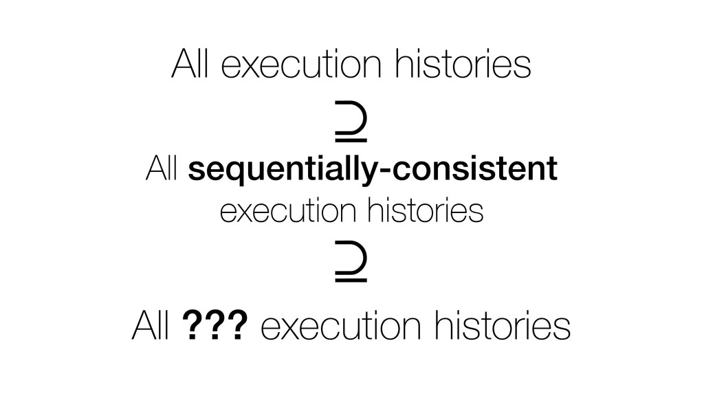 All execution histories All sequentially-consis...