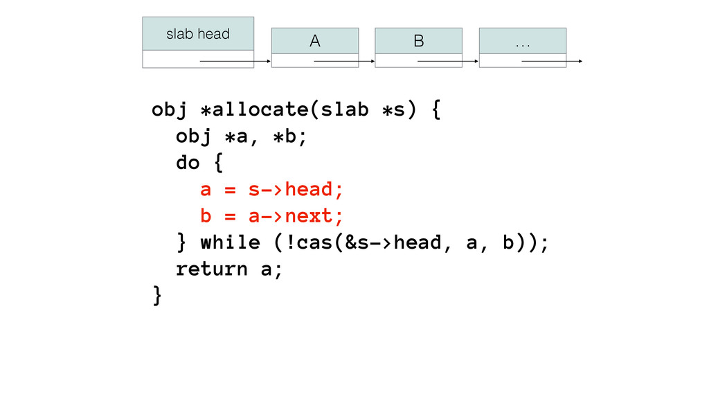 slab head A B … obj *allocate(slab *s) { obj *...