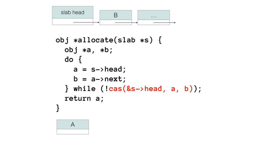 B … slab head A obj *allocate(slab *s) { obj *...