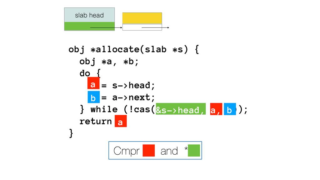 slab head Z Cmpr and * obj *allocate(slab *s) {...