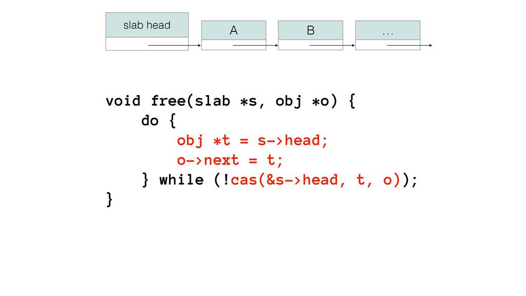 slab head A B … void free(slab *s, obj *o) { do...
