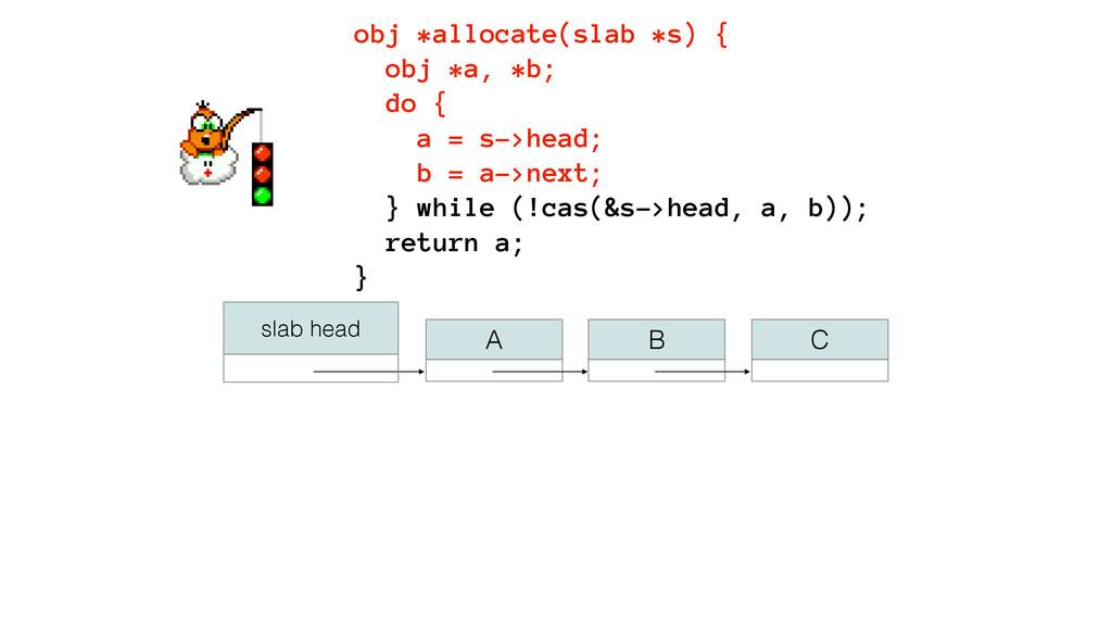 A B C slab head obj *allocate(slab *s) { obj *...
