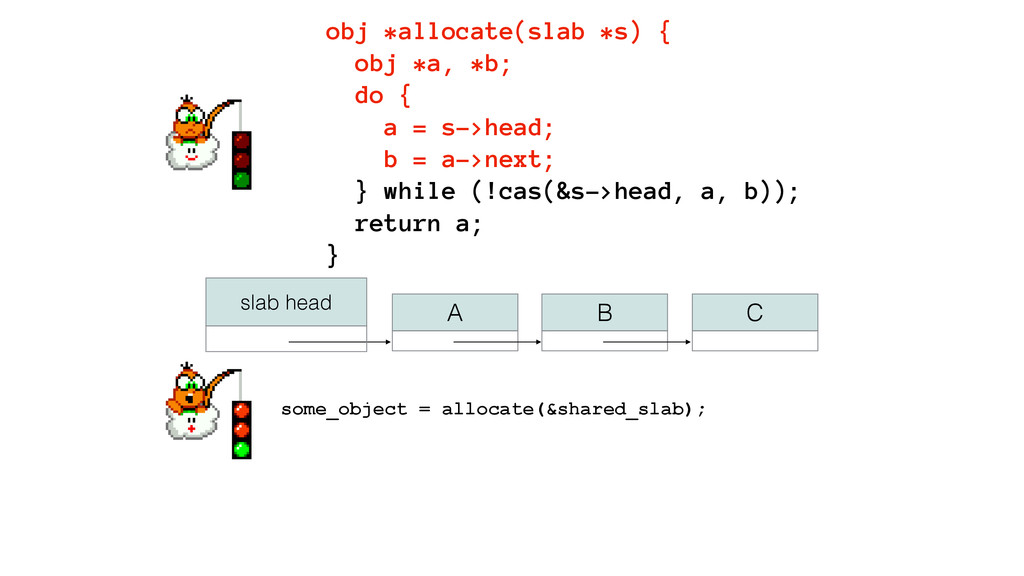 A B C some_object = allocate(&shared_slab); sla...