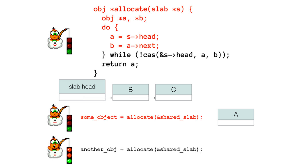 B C another_obj = allocate(&shared_slab); A sla...