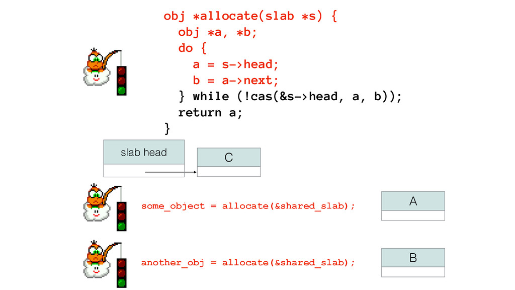 C A B slab head some_object = allocate(&shared_...
