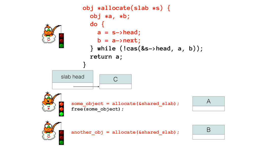 some_object = allocate(&shared_slab); free(some...