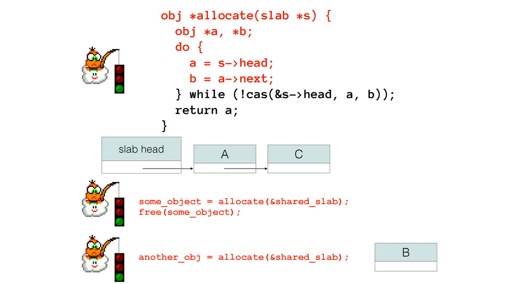 B A C slab head some_object = allocate(&shared_...