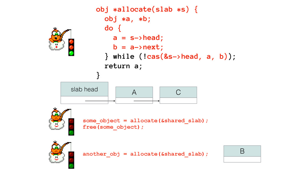 B C slab head some_object = allocate(&shared_sl...