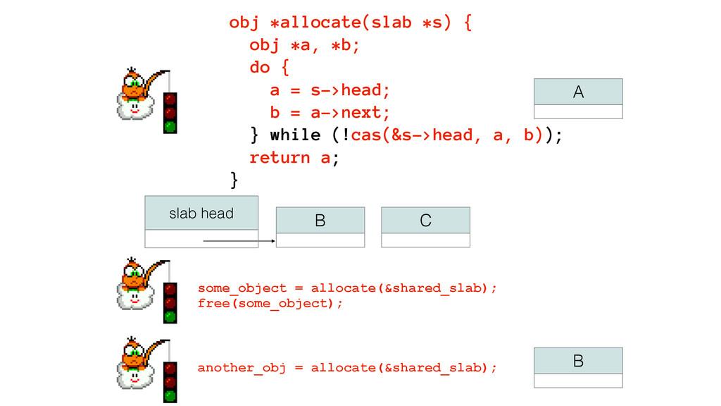 B B C slab head some_object = allocate(&shared_...
